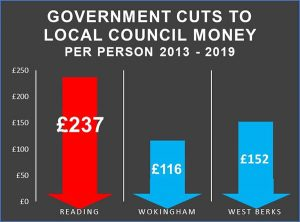 Local Services Hit By Tory Cuts